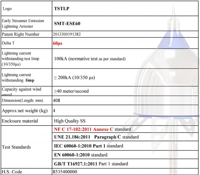 79 Meters Radius Protection Ese Lightning Arrester As Per Highest Level 1