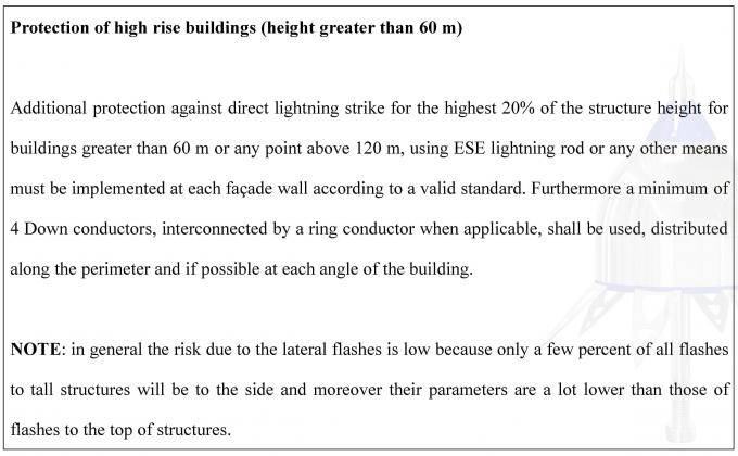 Patented Ese Lightning Conductor 304SS Housing Material For Thatch Roofs